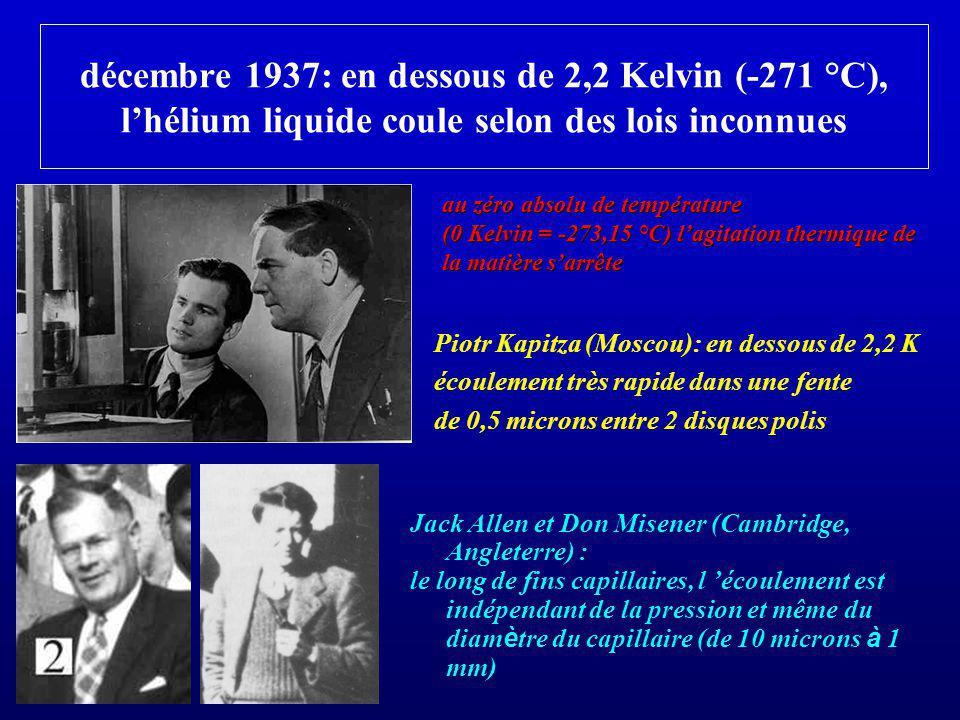 décembre 1937: en dessous de 2,2 Kelvin (-271 °C), l'hélium liquide coule selon des lois inconnues