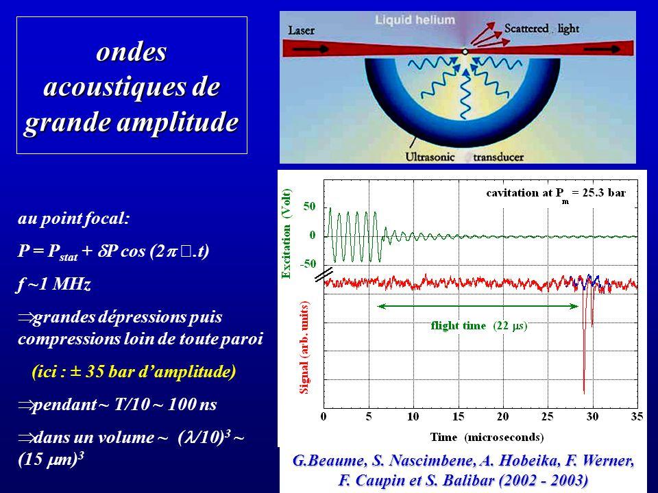 ondes acoustiques de grande amplitude