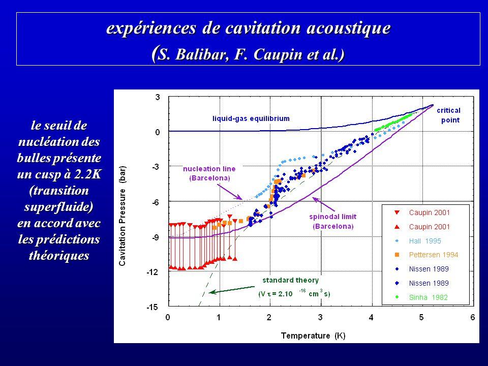 expériences de cavitation acoustique (S. Balibar, F. Caupin et al.)