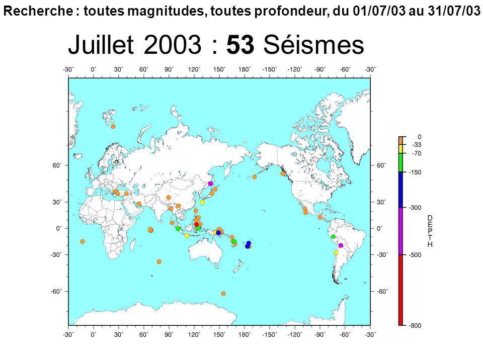 Recherche : toutes magnitudes, toutes profondeur, du 01/07/03 au 31/07/03