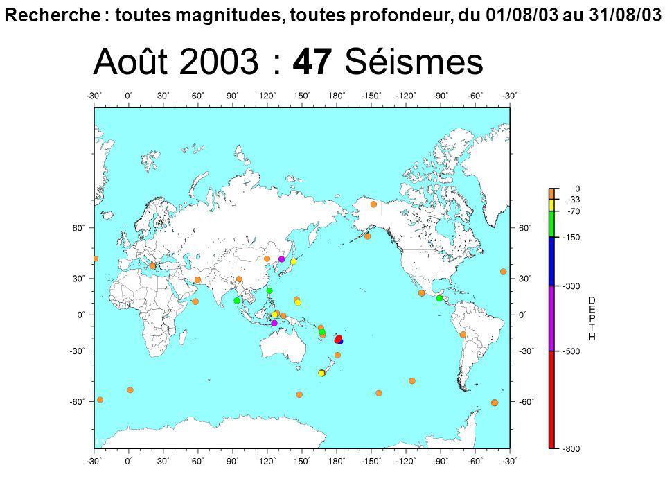Recherche : toutes magnitudes, toutes profondeur, du 01/08/03 au 31/08/03
