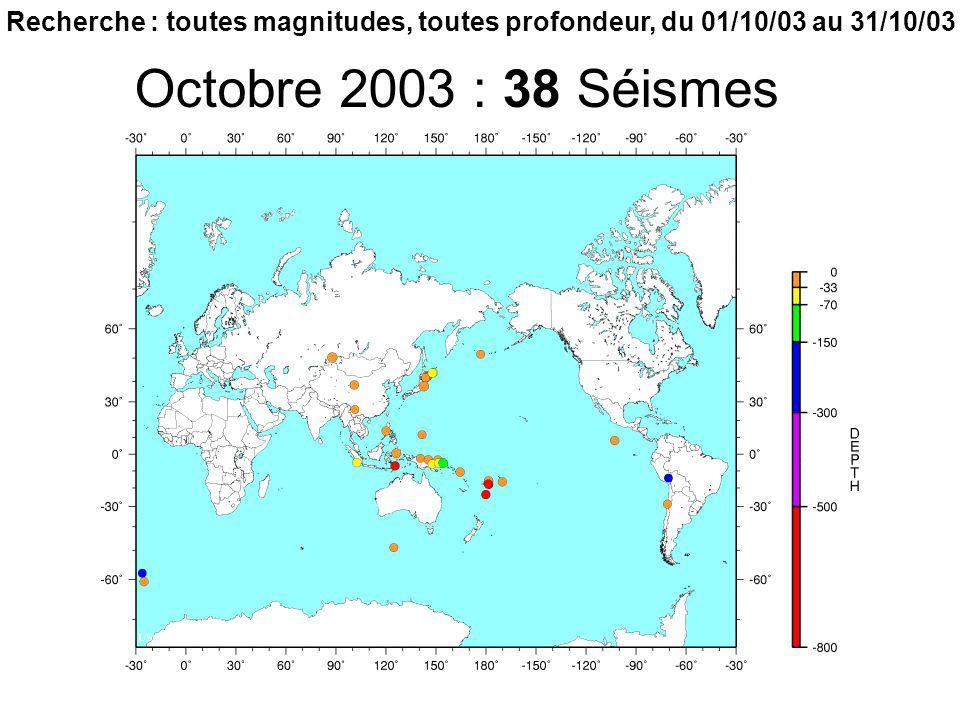 Recherche : toutes magnitudes, toutes profondeur, du 01/10/03 au 31/10/03