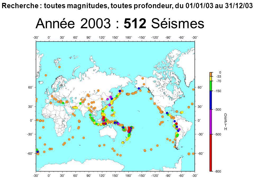 Recherche : toutes magnitudes, toutes profondeur, du 01/01/03 au 31/12/03