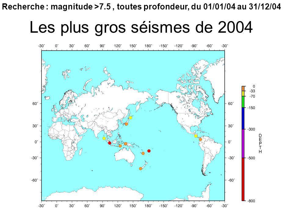 Les plus gros séismes de 2004