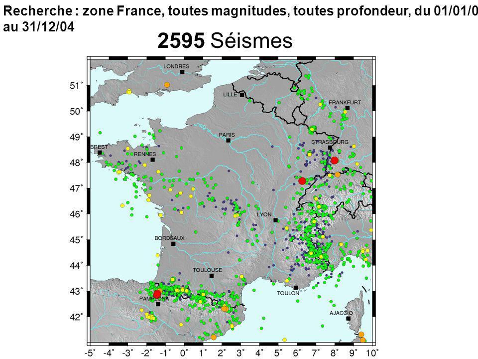 Recherche : zone France, toutes magnitudes, toutes profondeur, du 01/01/04 au 31/12/04