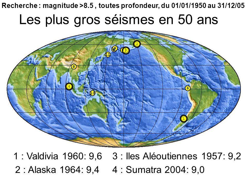 Les plus gros séismes en 50 ans