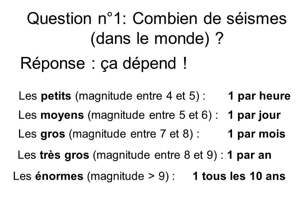 Question n°1: Combien de séismes (dans le monde)