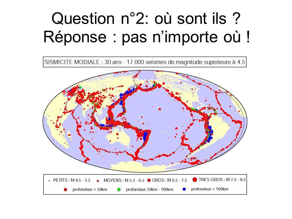 Question n°2: où sont ils Réponse : pas n'importe où !