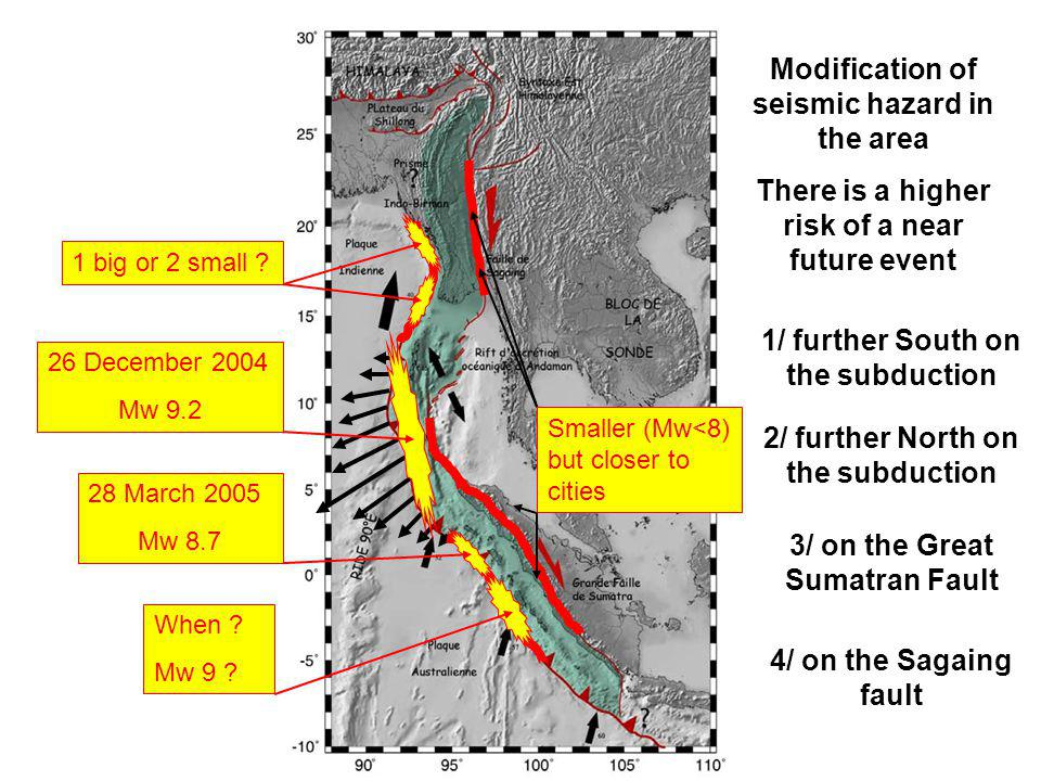 Modification of seismic hazard in the area
