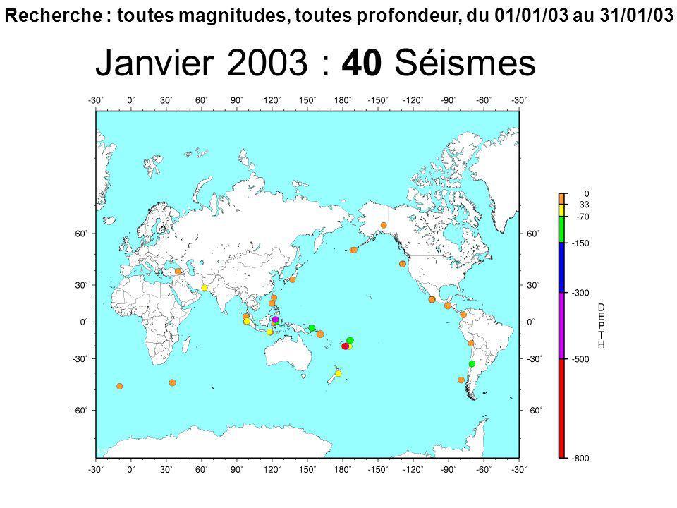 Recherche : toutes magnitudes, toutes profondeur, du 01/01/03 au 31/01/03