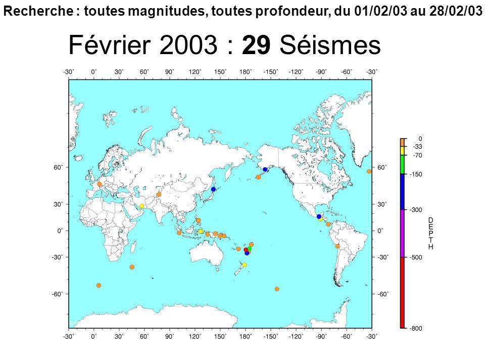 Recherche : toutes magnitudes, toutes profondeur, du 01/02/03 au 28/02/03