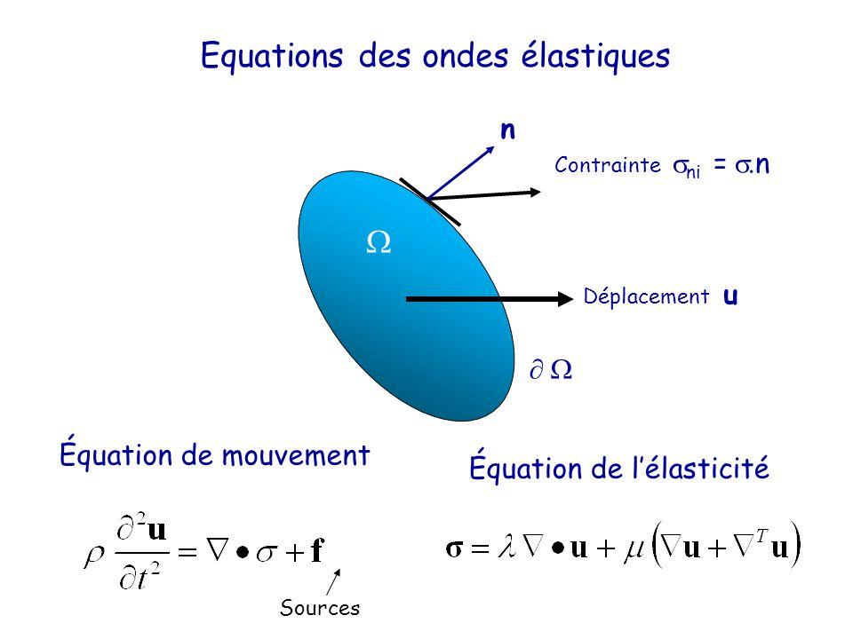 Equations des ondes élastiques