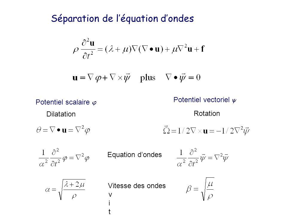 Séparation de l'équation d'ondes