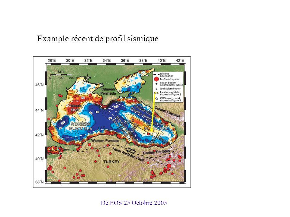 Example récent de profil sismique