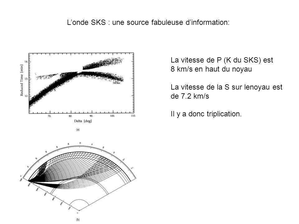 L'onde SKS : une source fabuleuse d'information: