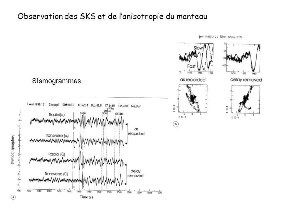 Observation des SKS et de l'anisotropie du manteau