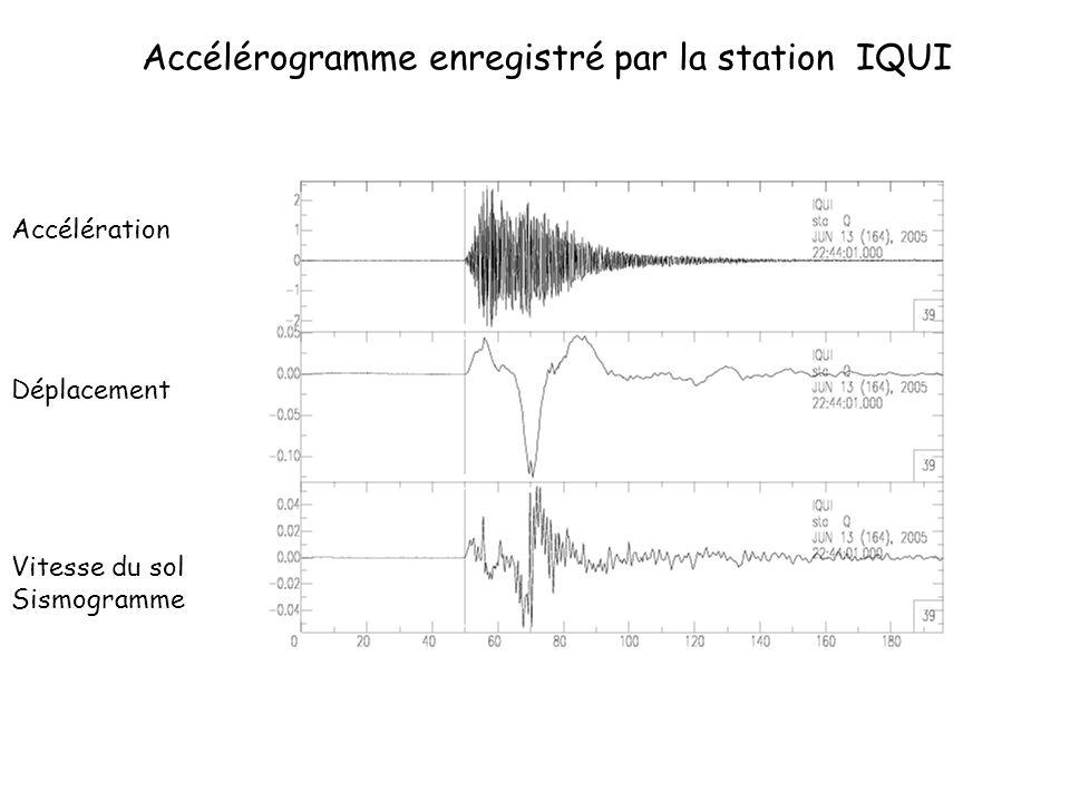 Accélérogramme enregistré par la station IQUI