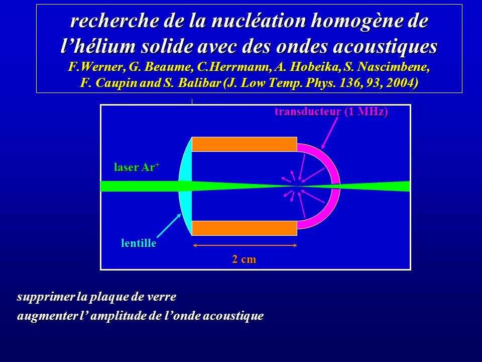 recherche de la nucléation homogène de l'hélium solide avec des ondes acoustiques F.Werner, G. Beaume, C.Herrmann, A. Hobeika, S. Nascimbene, F. Caupin and S. Balibar (J. Low Temp. Phys. 136, 93, 2004)