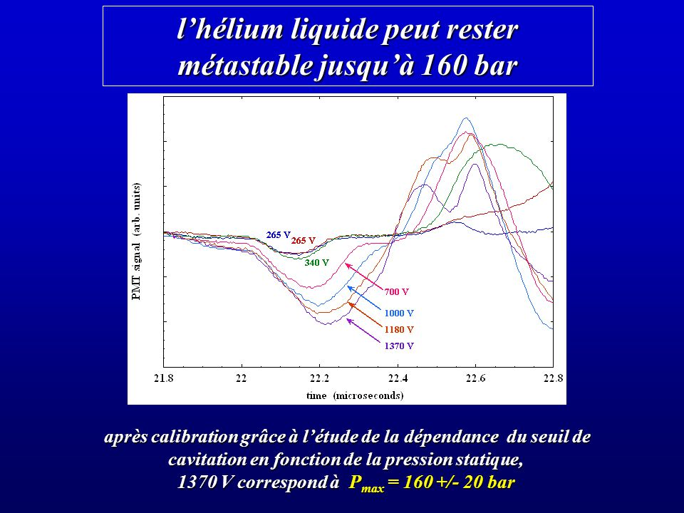 l'hélium liquide peut rester métastable jusqu'à 160 bar