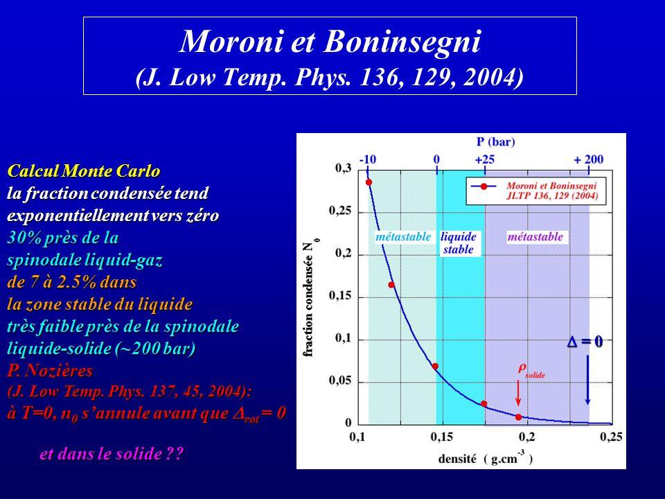 Moroni et Boninsegni (J. Low Temp. Phys. 136, 129, 2004)