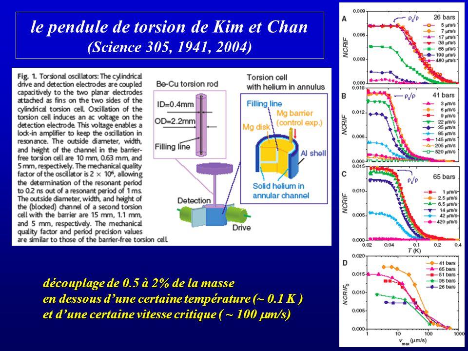 le pendule de torsion de Kim et Chan (Science 305, 1941, 2004)