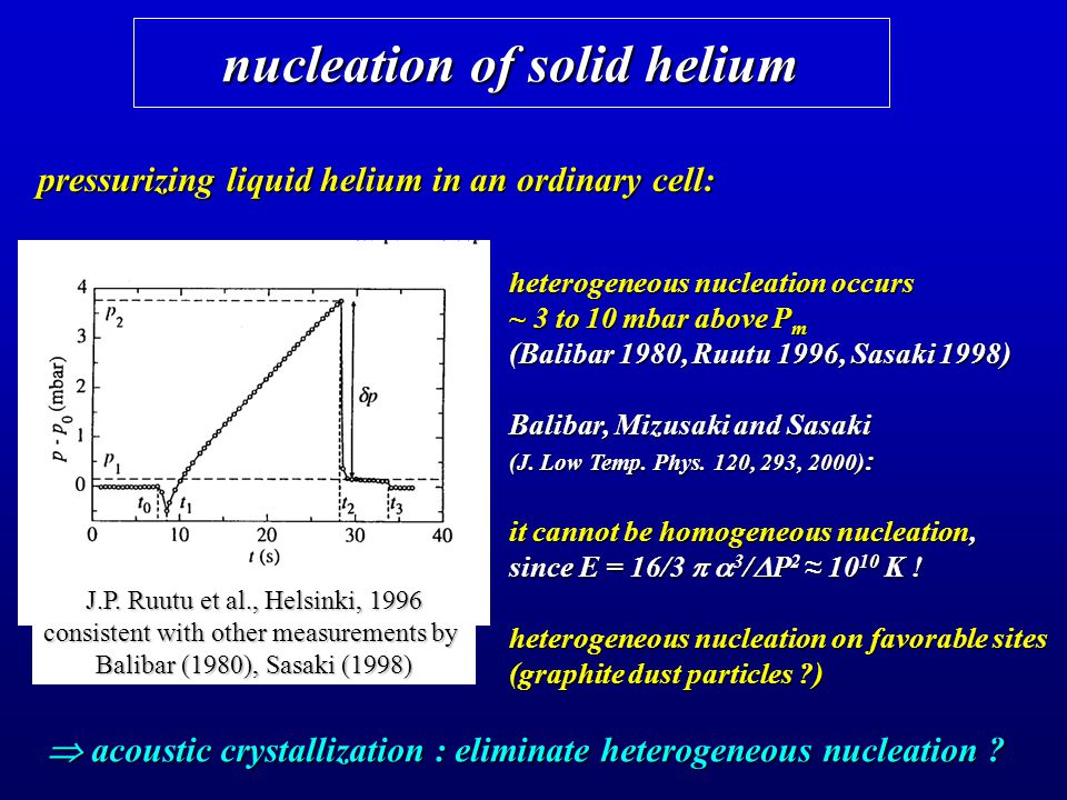nucleation of solid helium