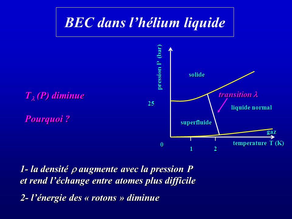 BEC dans l'hélium liquide