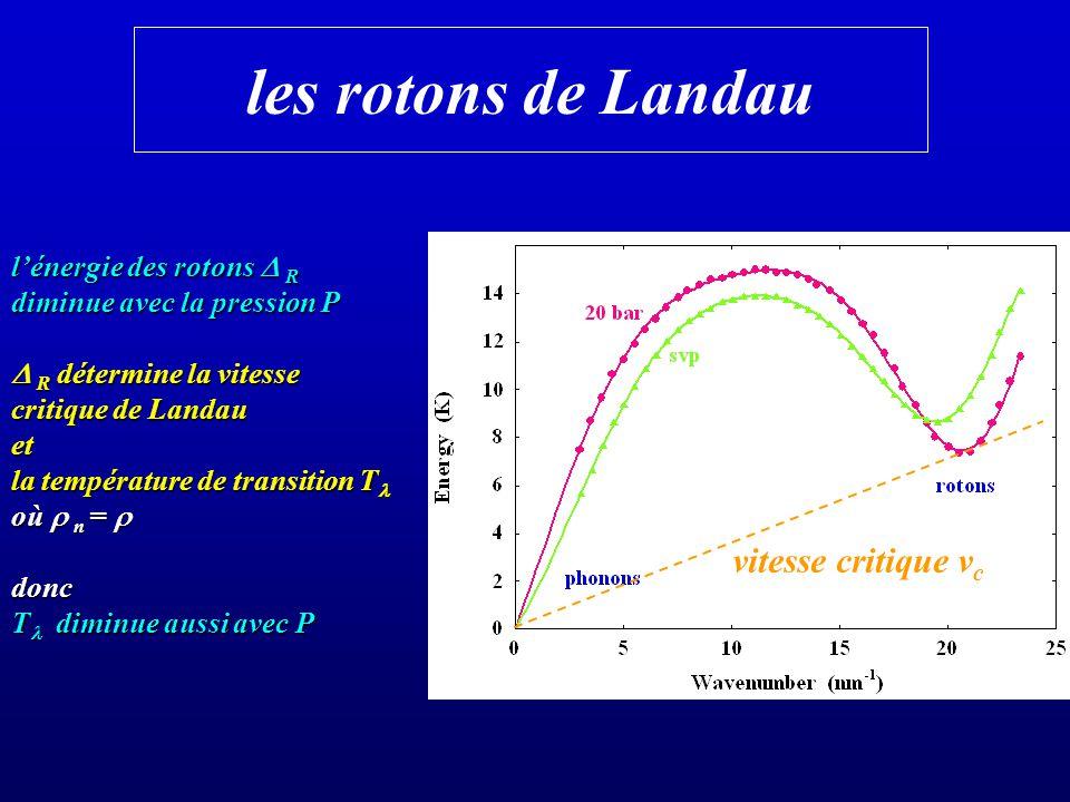 les rotons de Landau vitesse critique vc l'énergie des rotons D R