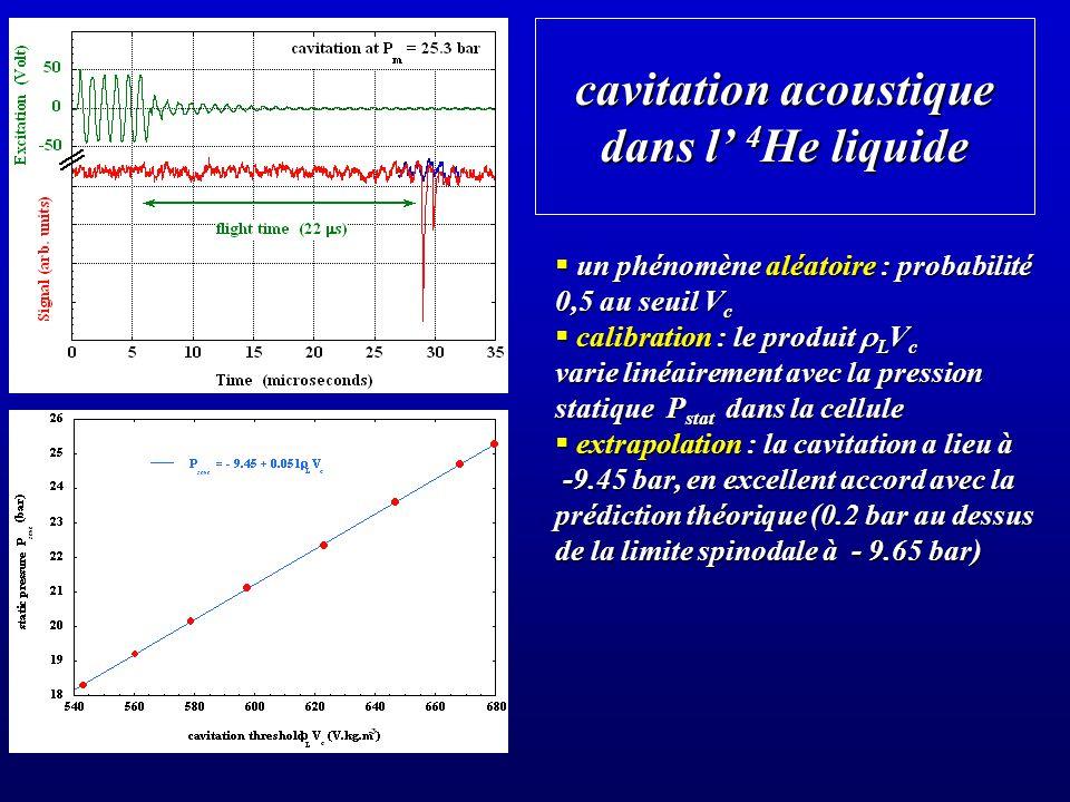 cavitation acoustique dans l' 4He liquide