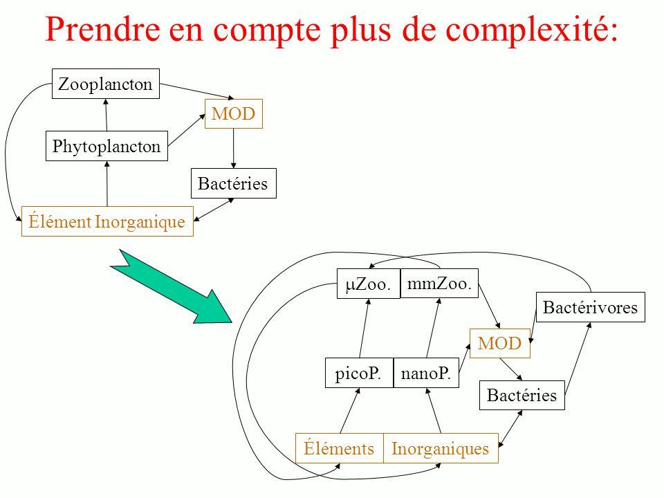 Prendre en compte plus de complexité: