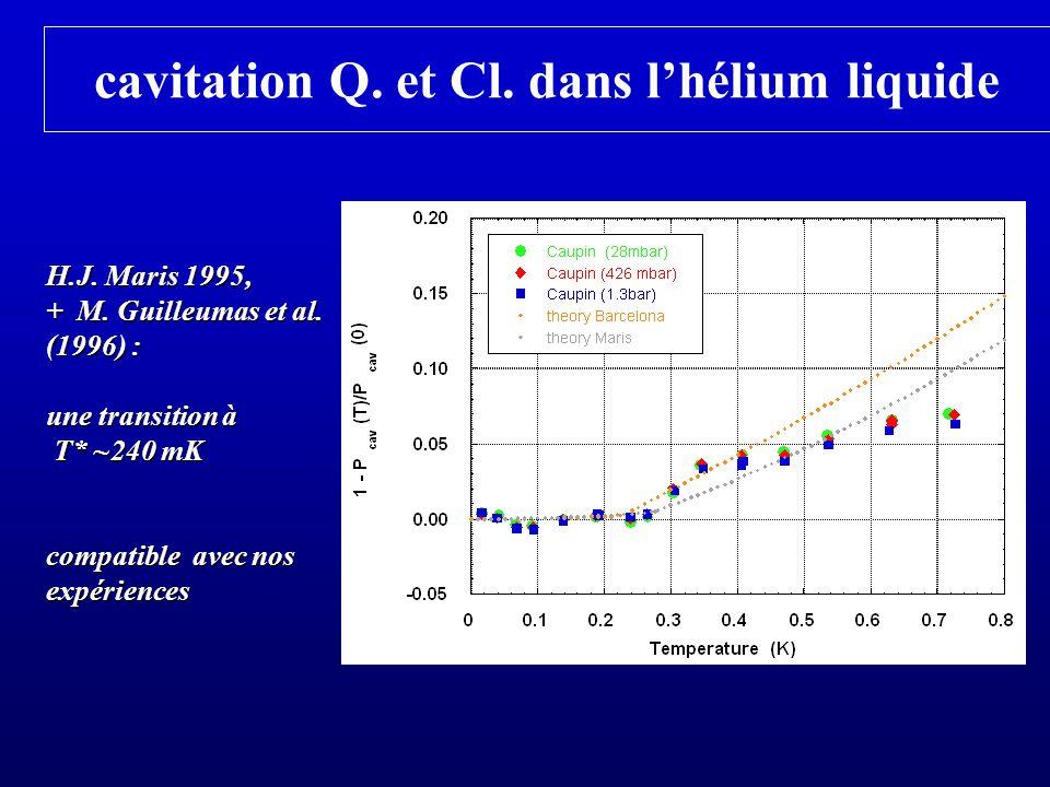 cavitation Q. et Cl. dans l'hélium liquide