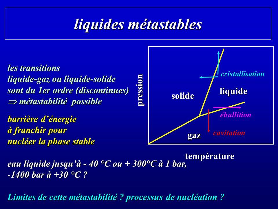 liquides métastables les transitions liquide-gaz ou liquide-solide