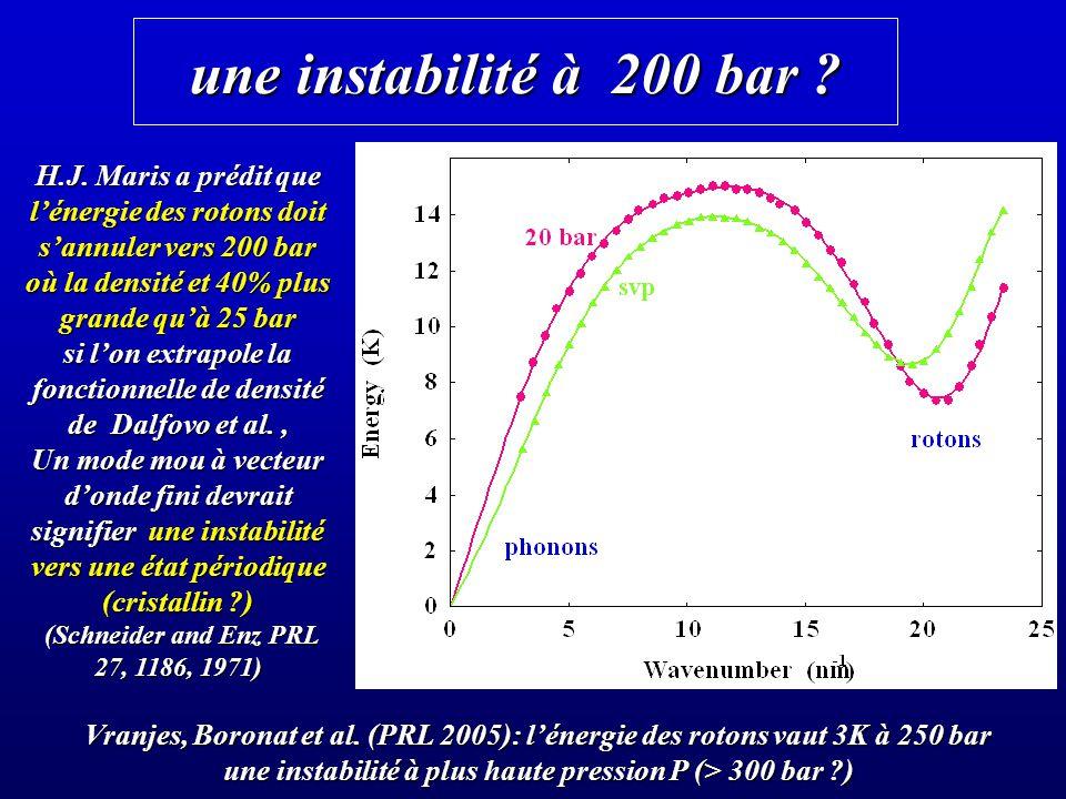 une instabilité à 200 bar H.J. Maris a prédit que l'énergie des rotons doit s'annuler vers 200 bar où la densité et 40% plus grande qu'à 25 bar.