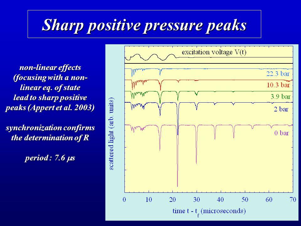 Sharp positive pressure peaks