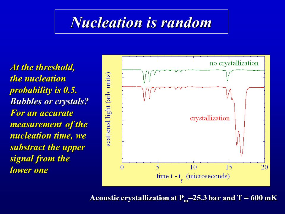 Acoustic crystallization at Pm=25.3 bar and T = 600 mK