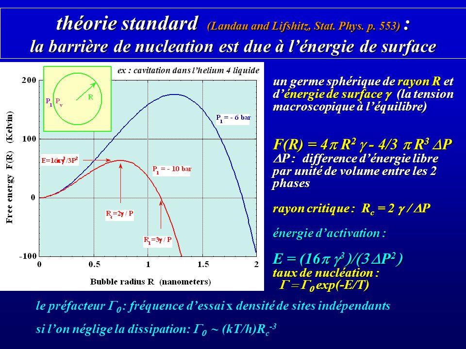ex : cavitation dans l'helium 4 liquide