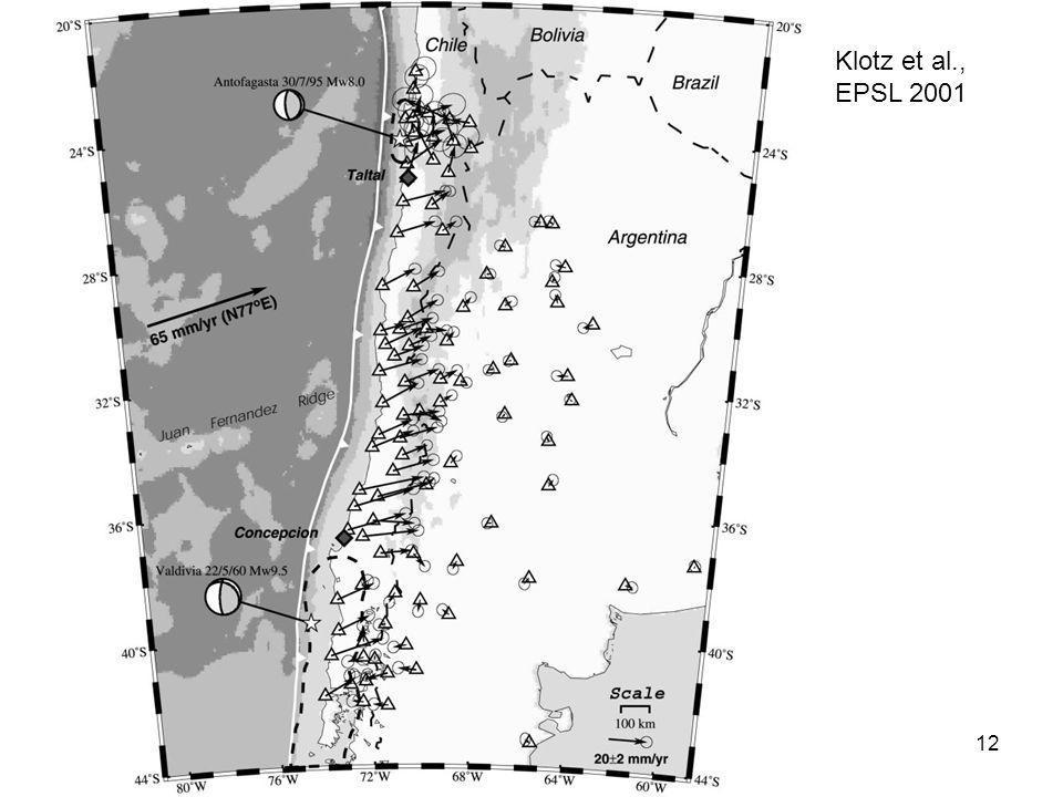 Klotz et al., EPSL 2001