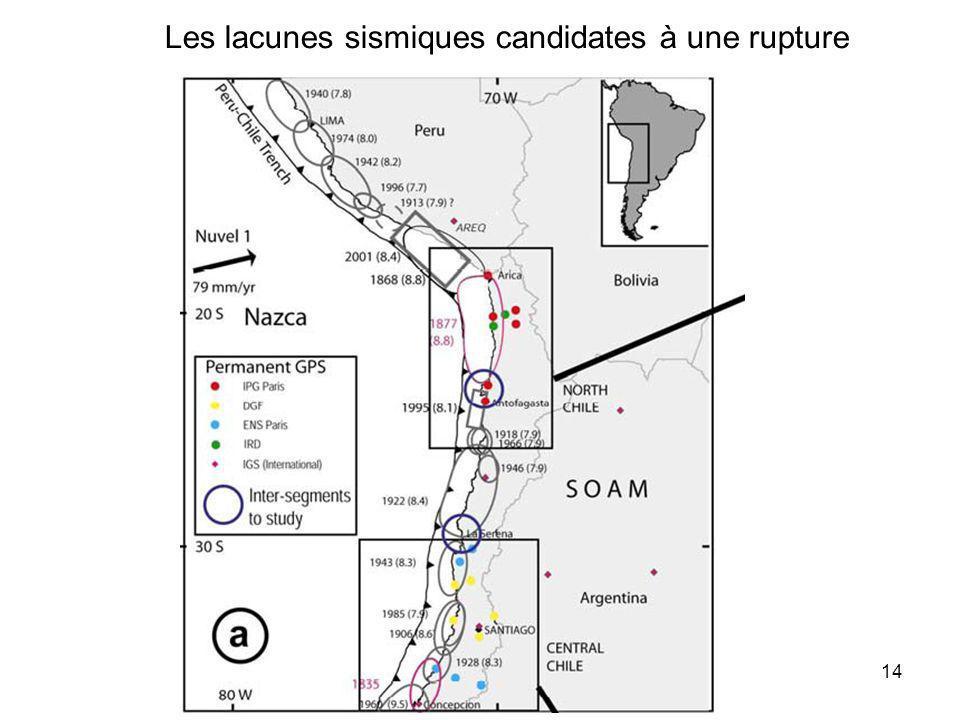 Les lacunes sismiques candidates à une rupture