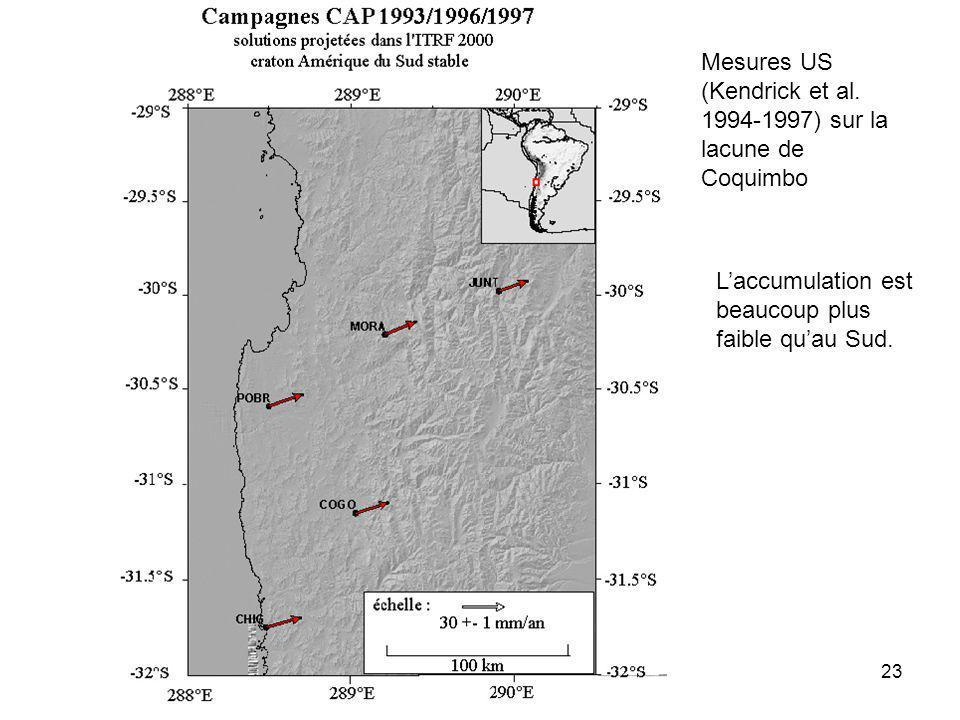 Mesures US (Kendrick et al. 1994-1997) sur la lacune de Coquimbo
