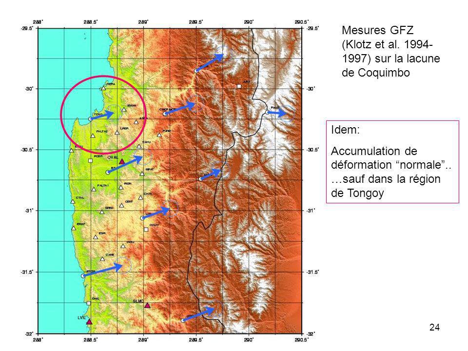 Mesures GFZ (Klotz et al. 1994-1997) sur la lacune de Coquimbo