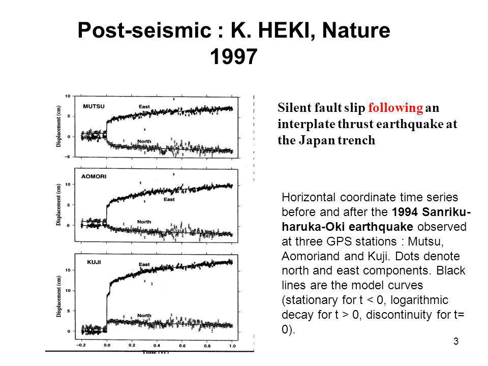 Post-seismic : K. HEKI, Nature 1997