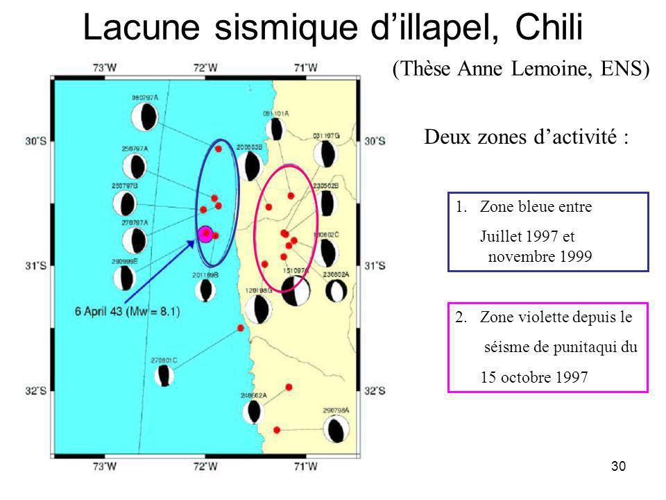 Lacune sismique d'illapel, Chili