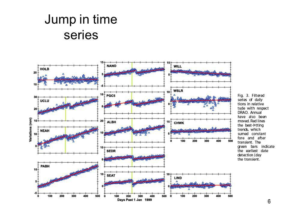Jump in time series