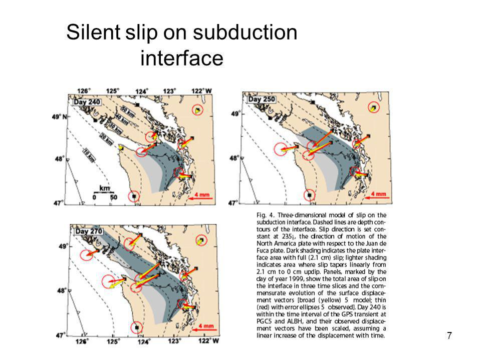 Silent slip on subduction interface