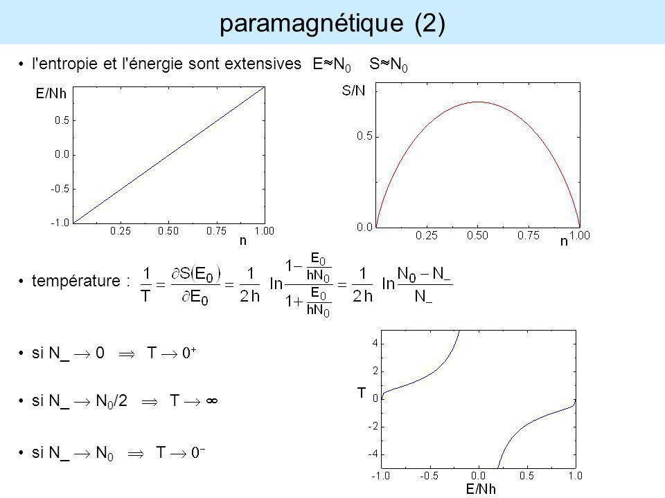 paramagnétique (2) l entropie et l énergie sont extensives E»N0 S»N0