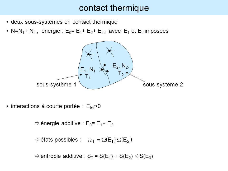 contact thermique deux sous-systèmes en contact thermique