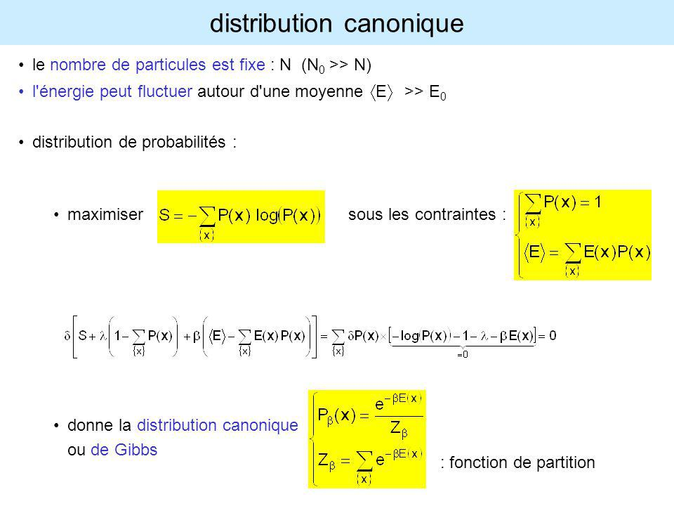 distribution canonique