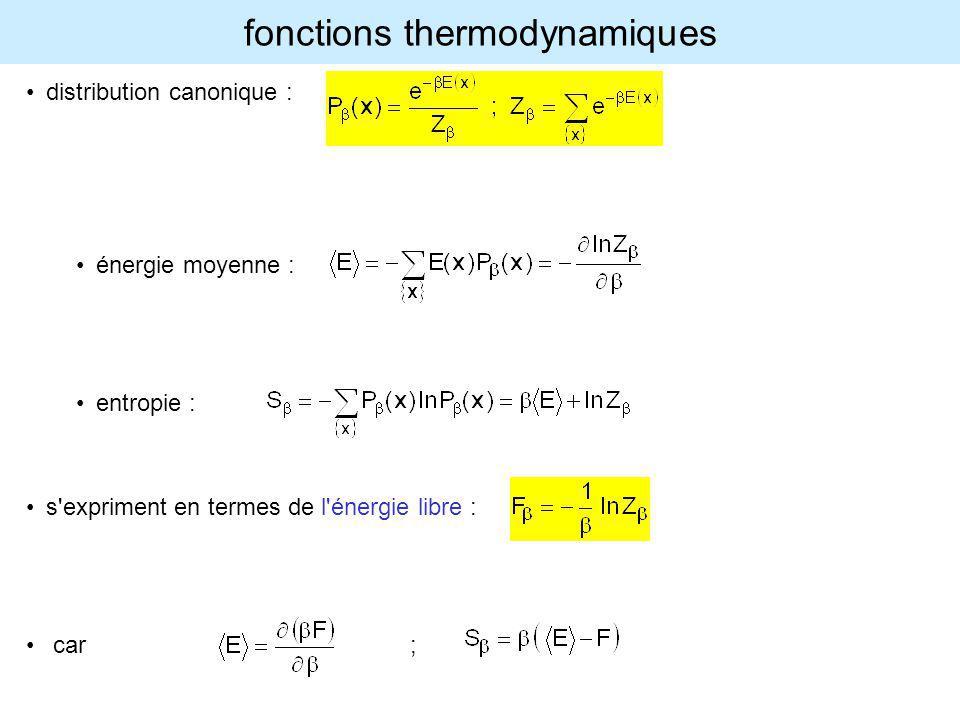 fonctions thermodynamiques