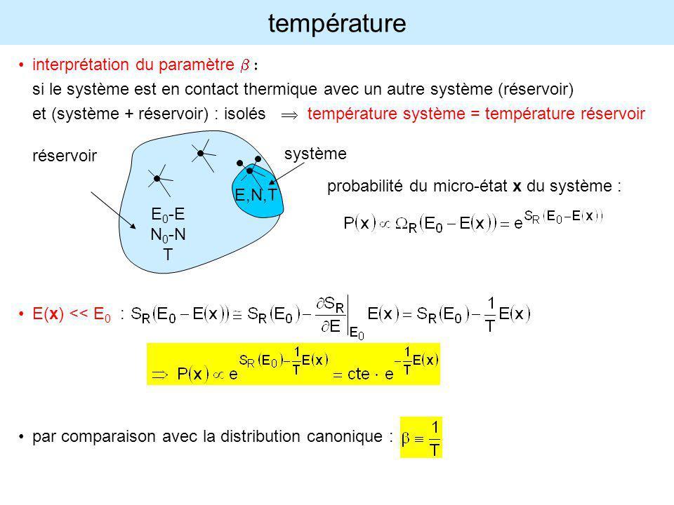 température interprétation du paramètre b :