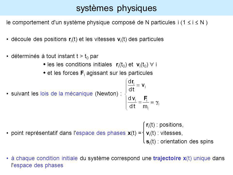 systèmes physiques le comportement d un système physique composé de N particules i (1 £ i £ N )